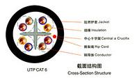 联讯数据通信网络电缆(6类和超6类)