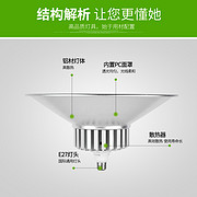 LED球泡灯-工矿灯
