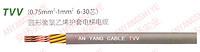 安扬TVV 电梯专用电缆 圆形聚氯乙烯护套电梯电缆TVV(0.5-2.5mm)(6-30芯)